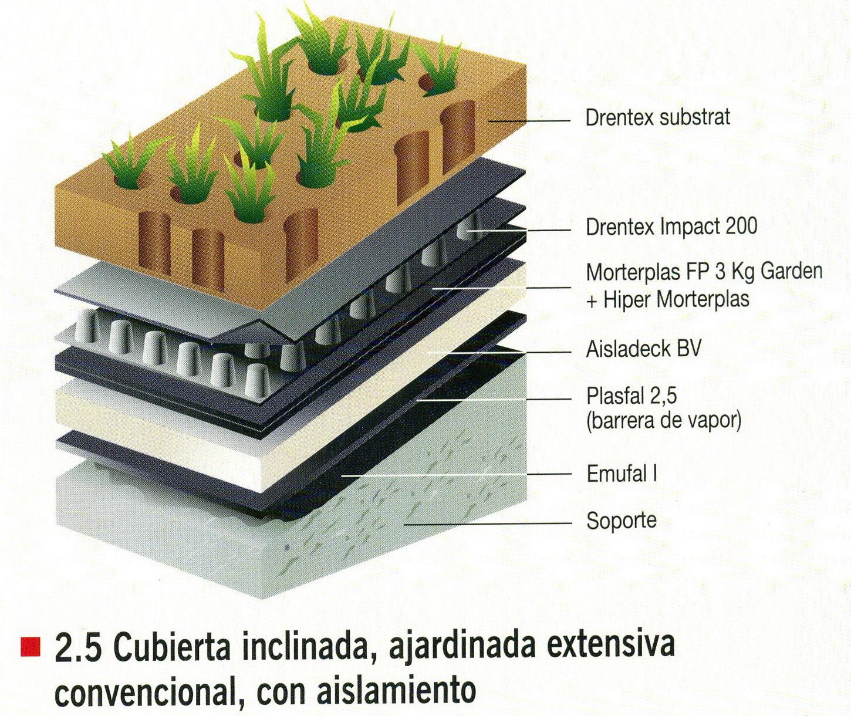 Ajardinadas ecol gicas impermeabilizaciones e for Terrazas ajardinadas